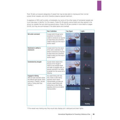 RYA International Regulations for Preventing Collisions at Sea (G2)